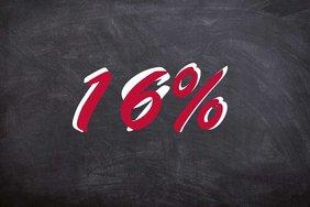 Tafel mit 19% beschriftet, mit rot auf 16% korrigiert.